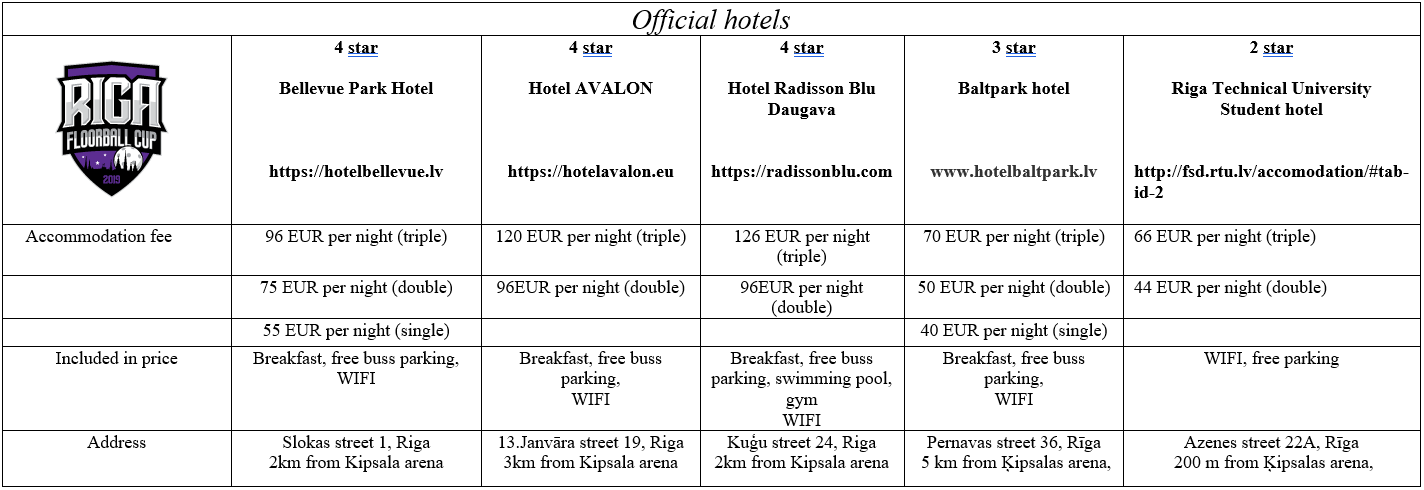 Official hotels 2019